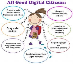 Digital Citizenship Graphic